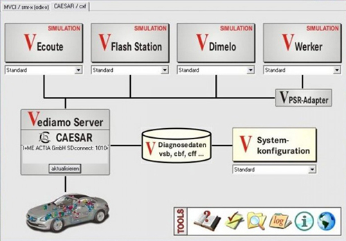 Vediamo 5.01.00 + CBF and CFF Files