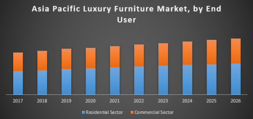Asia-Pacific-Luxury-Furniture-Market.png