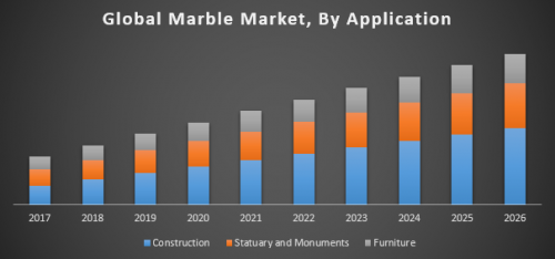 Global-Marble-Market.png