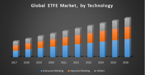 ETFE.png