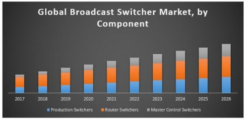 Global-Broadcast-Switcher-Market.jpg