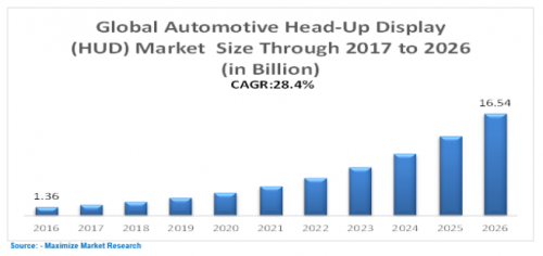 global-automotive-head-up-display-market.png