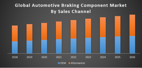Global-Automotive-Braking-Component-Market.png