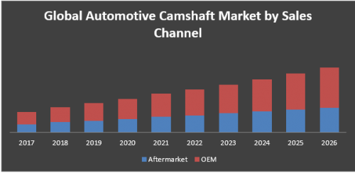Global-Automotive-Camshaft-Market..png