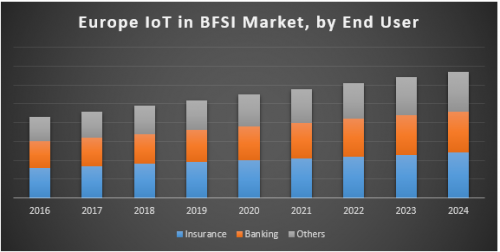 Europe-IoT-in-BFSI-Market-1.png