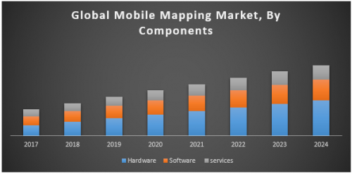Global-Mobile-Mapping-Market-1.png