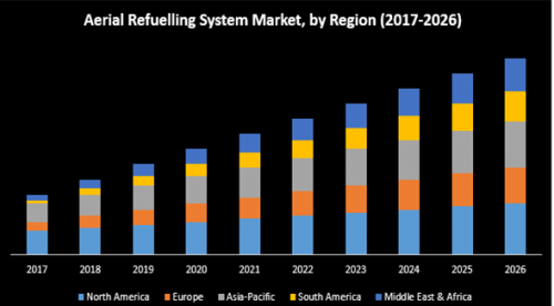 Global-Aerial-Refuelling-System-Market.png