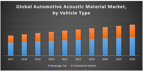 Global-Automotive-Acoustic-Material-Market.png