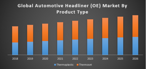 Global-Automotive-Headliner-Market.png