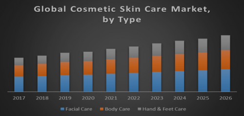 Global-Cosmetic-Skin-Care-Market.png
