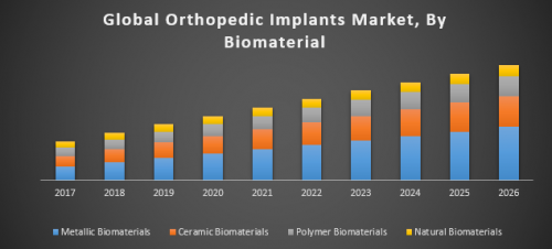 Global-Orthopedic-Implants-Market.png