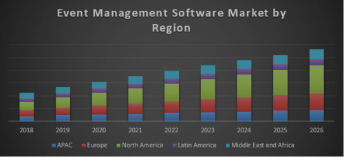 Event-Management-Software-Market.png