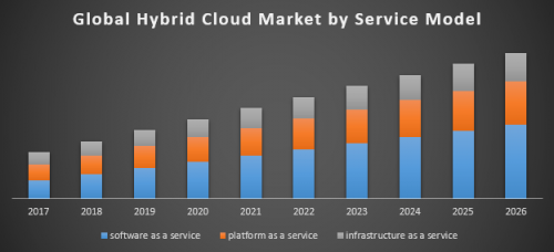 Global-Hybrid-Cloud-Market.png