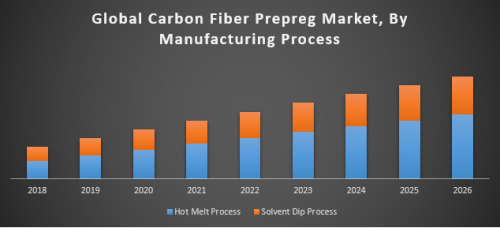 Global-Carbon-Fiber-Prepreg-Market.png