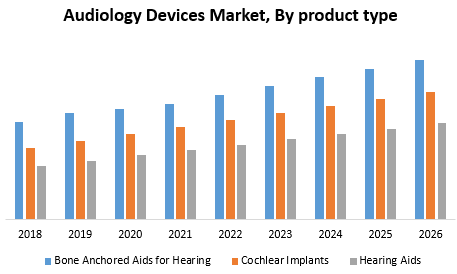 Audiology-Devices-Market.png