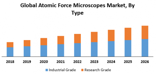 Global-Atomic-Force-Microscopes-Market.png
