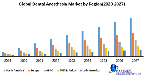Global-Dental-Anaesthesia-Market.png
