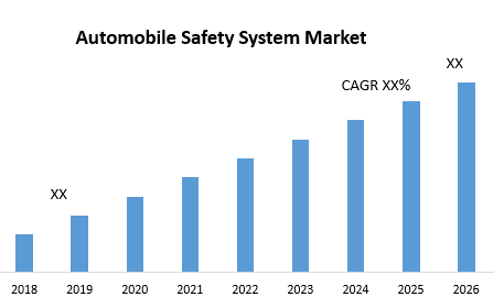 Automobile-Safety-System-Market.png