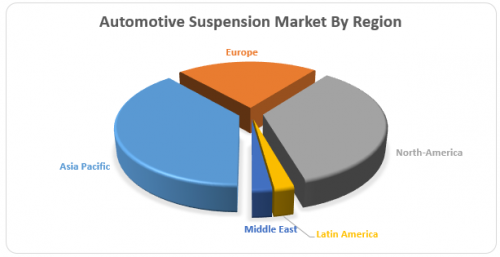 Automotive-Suspension-Market2.png