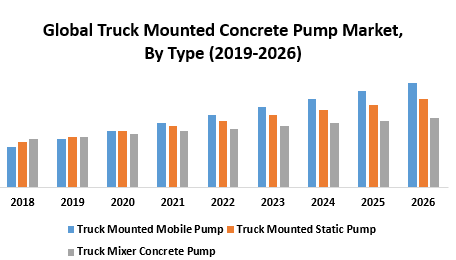 Global-Truck-Mounted-Concrete-Pump-Market-1.png