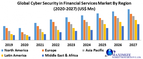 Cybersecurity-Systems-and-Services-Market.png