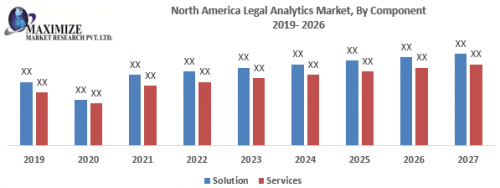 North-America-Legal-Analytics-Market.png