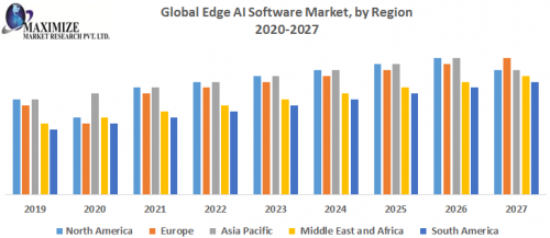 Global-Edge-AI-Software-Market-by-Region.png