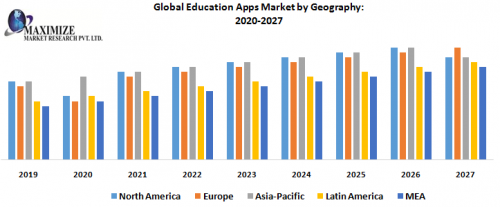 Global-Education-Apps-Market-by-Geography.png