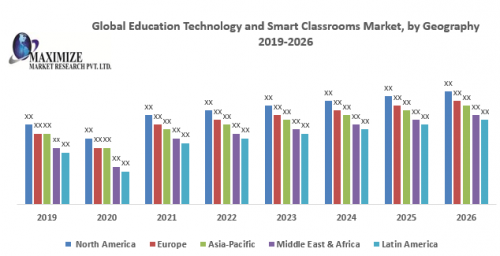 Global-Education-Technology-and-Smart-Classrooms-Market.png