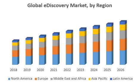 Global-eDiscovery-market.png