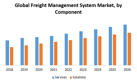 Global-Freight-Management-System-Market-2.png