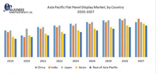 Asia-Pacific-Flat-Panel-Displays-Market.png