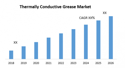 Thermally-Conductive-Grease-Market.png