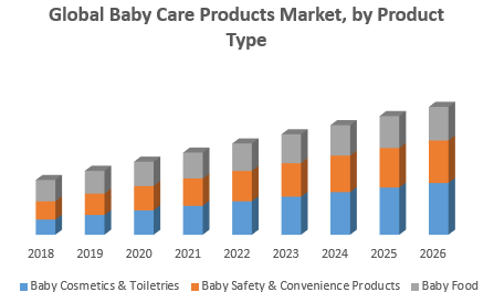 Global-Baby-Care-Products-Market.png