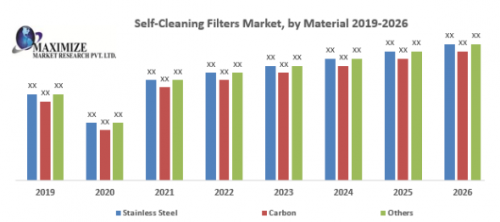 Global-Self-Cleaning-Filters-Market.png