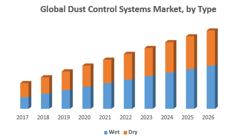 Global-Dust-Control-Systems-Market.png