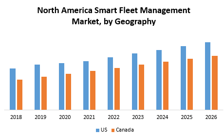 North-America-Smart-Fleet-Management-Market-1.png