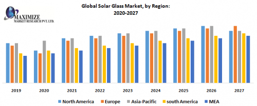 Global-Solar-Glass-Market-by-Region.png