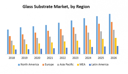 Glass-Substrate-Market.png