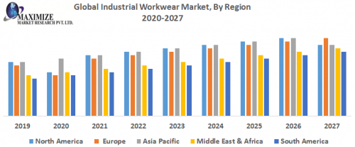 Global-Industrial-Workwear-Market-By-Region.png