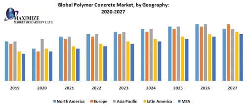 Global-Polymer-Concrete-Market-by-Geography.png