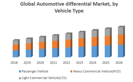 Global-Automotive-differential-Market.png