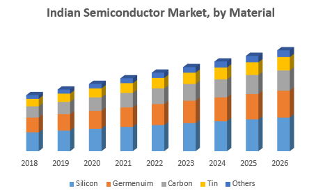 Indian-Semiconductor-Market-1.png