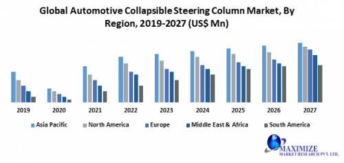 Global-Automotive-Collapsible-Steering-Column-Market.png