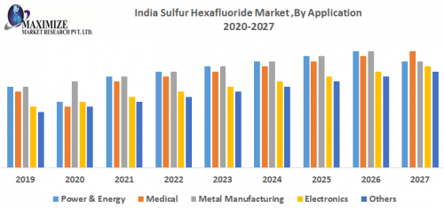 Sulfur-Hexafluoride-Market-by-Application.png