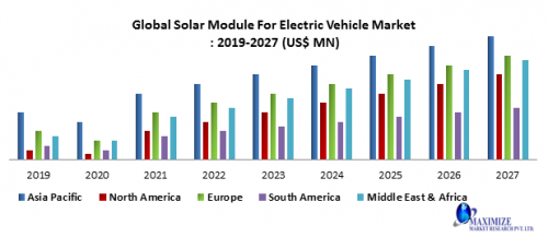 Global-Solar-Module-for-Electric-Vehicle-Market.png