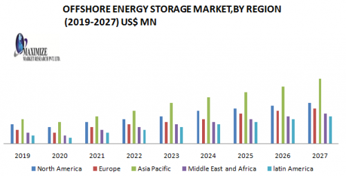 Offshore-Energy-Storage-Market.png