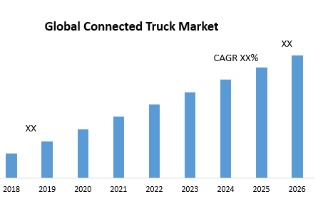 Global-Connected-Truck-Market.png