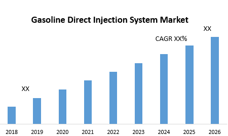 Gasoline-Direct-Injection-System-Market.png
