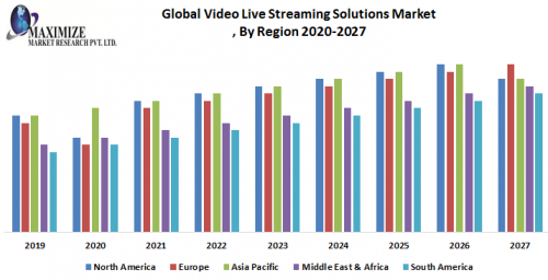 Global-Video-Live-Streaming-Solutions-Market11.png